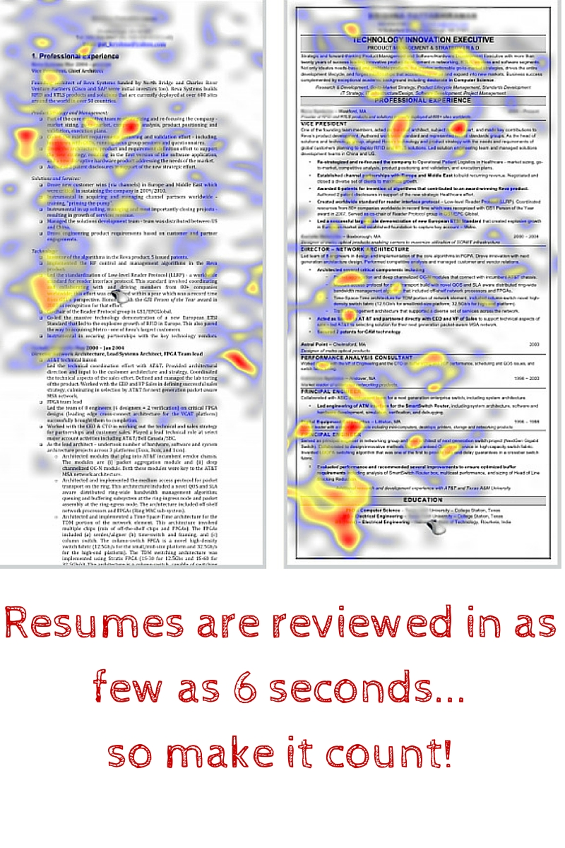 Resumes are reviewed in as few as 6 seconds